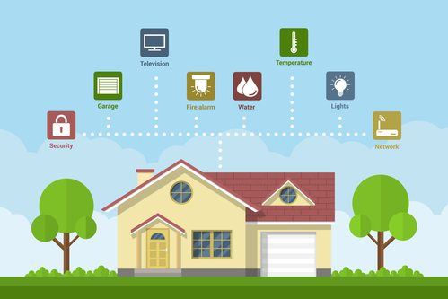 Graphic concept of a smart home system with centralized control